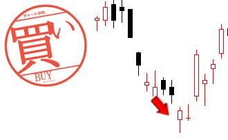 10日で株価半減